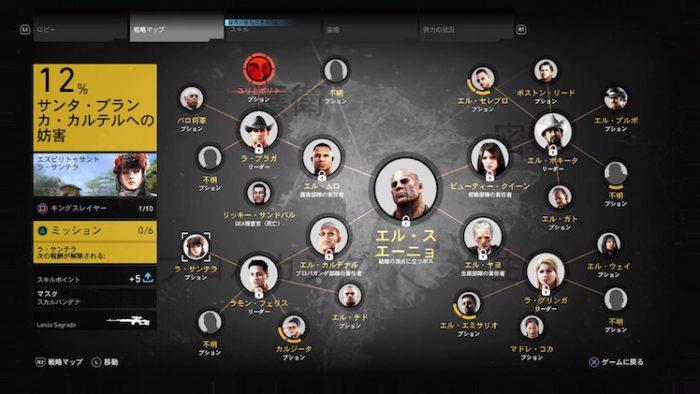 麻薬カルテルの組織図。ボスを倒すため、まずは幹部の、さらにその手下の情報から探らなくてはならない。